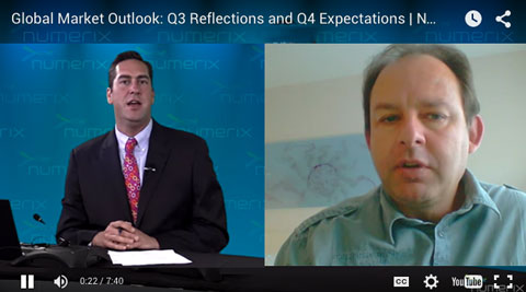Global Market Outlook: Q3 Reflections and Q4 Expectations